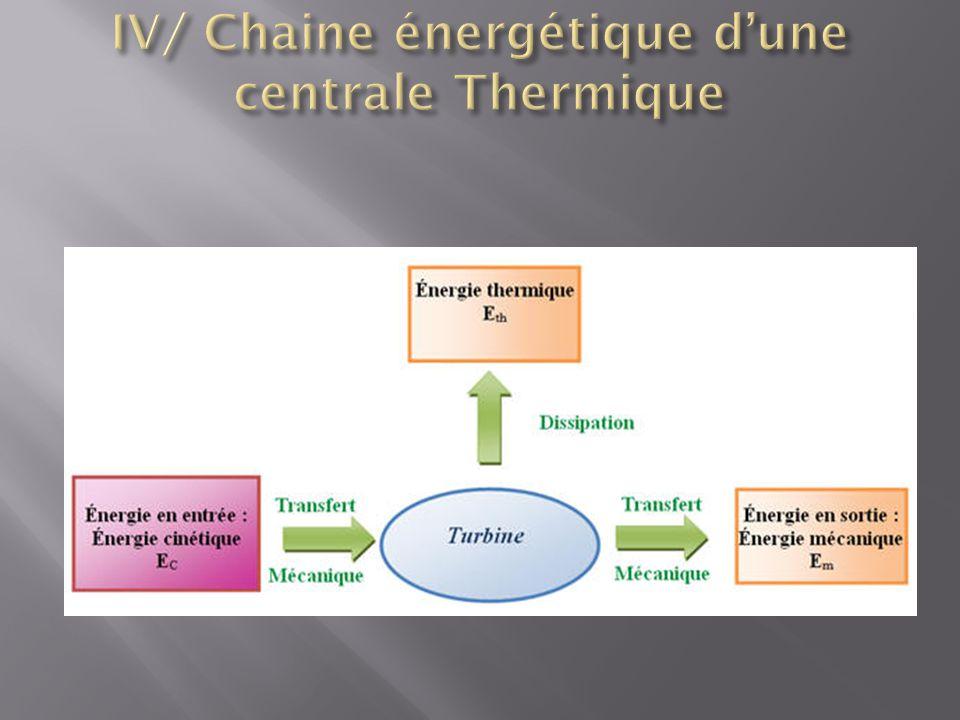 IV/ Chaine énergétique d'une centrale Thermique