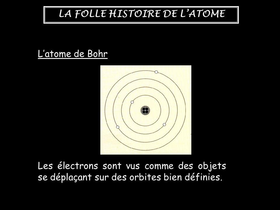 L'atome de Bohr Les électrons sont vus comme des objets se déplaçant sur des orbites bien définies.