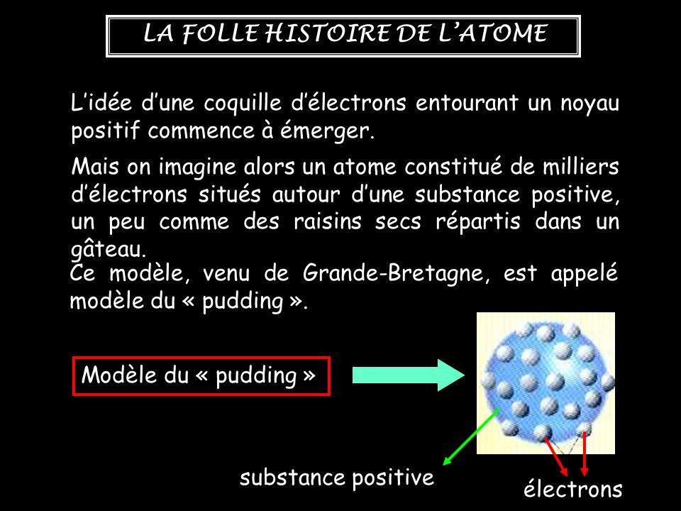 L'idée d'une coquille d'électrons entourant un noyau positif commence à émerger.
