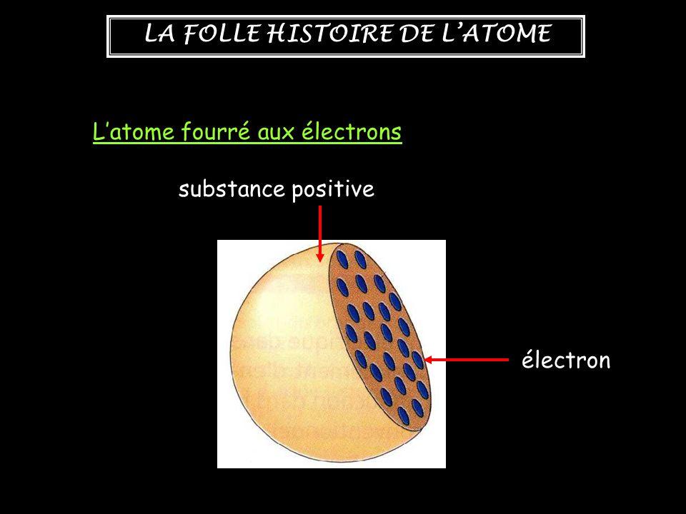 L'atome fourré aux électrons