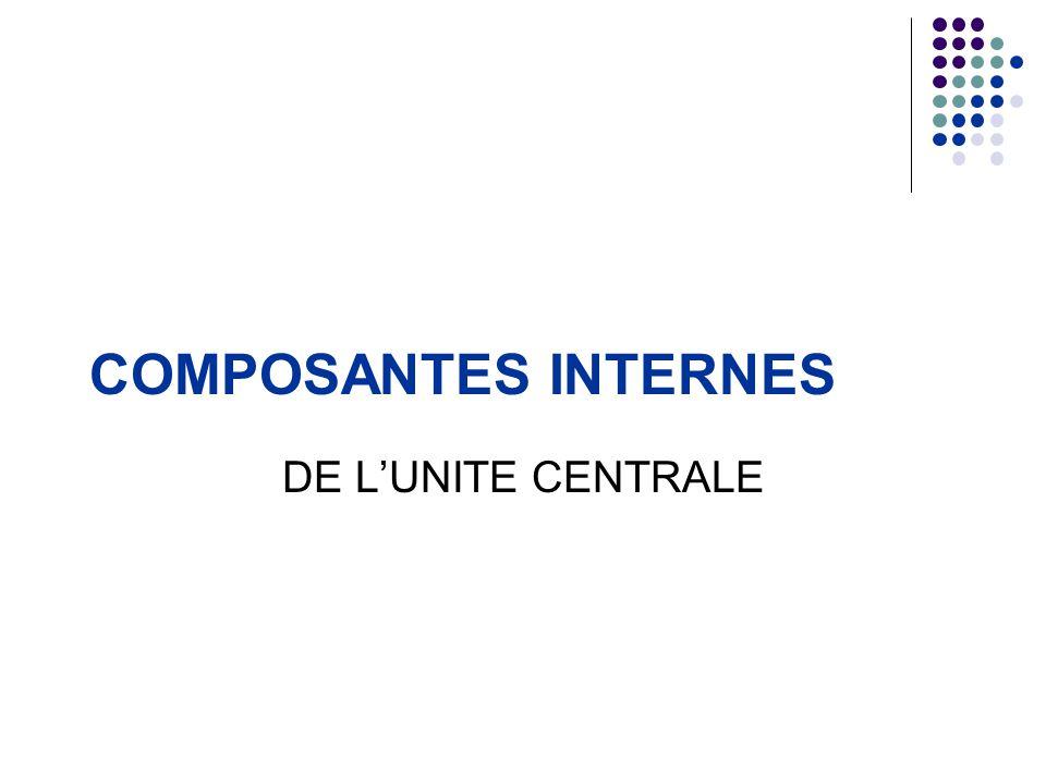 COMPOSANTES INTERNES DE L'UNITE CENTRALE