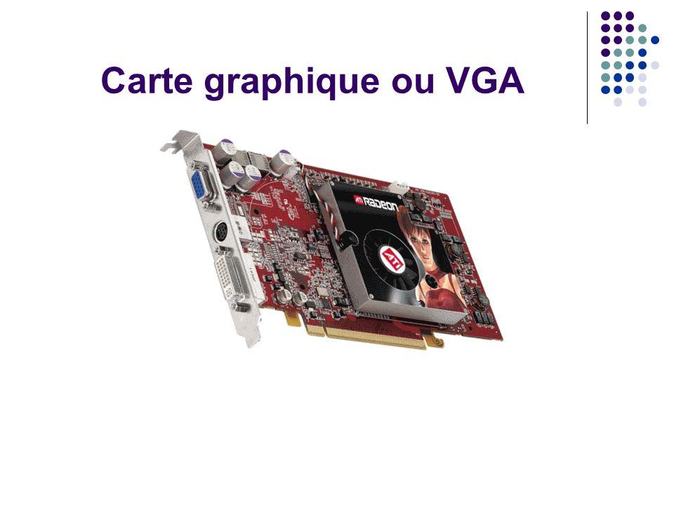 Carte graphique ou VGA