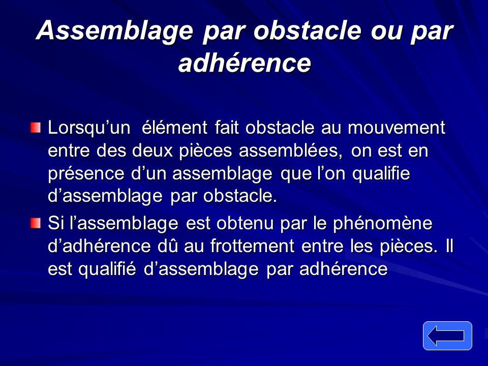 Assemblage par obstacle ou par adhérence