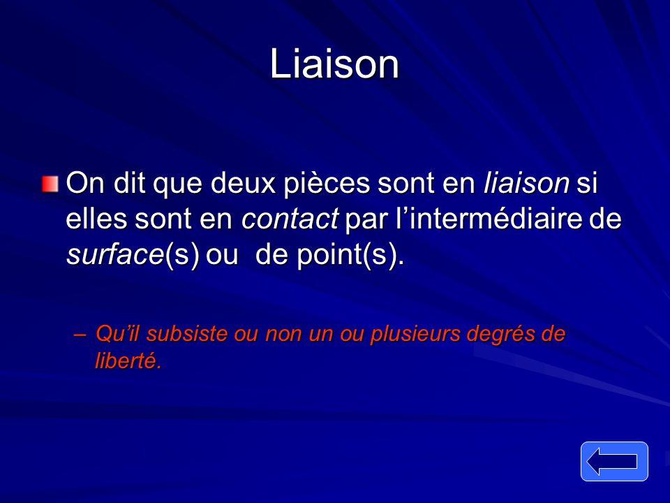 Liaison On dit que deux pièces sont en liaison si elles sont en contact par l'intermédiaire de surface(s) ou de point(s).