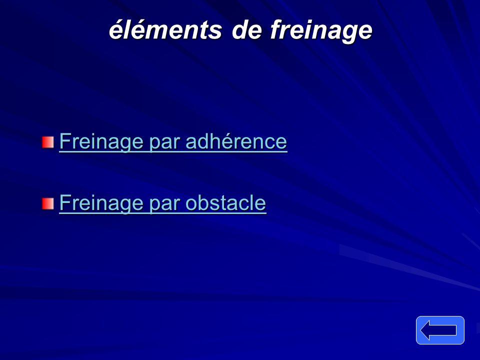 éléments de freinage Freinage par adhérence Freinage par obstacle