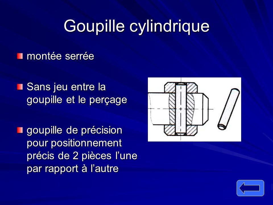 Goupille cylindrique montée serrée