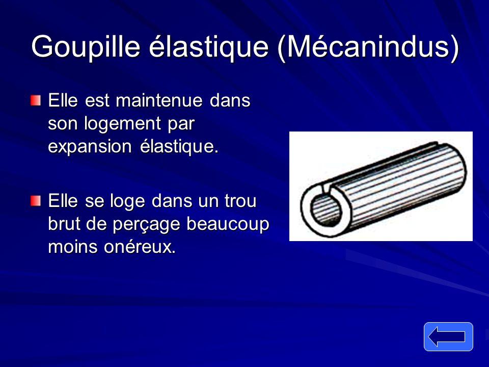 Goupille élastique (Mécanindus)