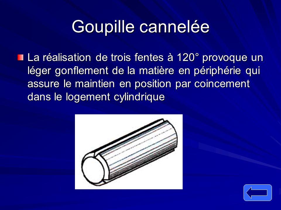 Goupille cannelée