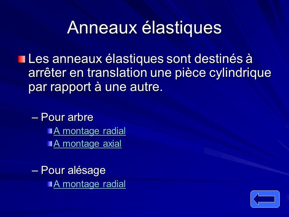 Anneaux élastiques Les anneaux élastiques sont destinés à arrêter en translation une pièce cylindrique par rapport à une autre.