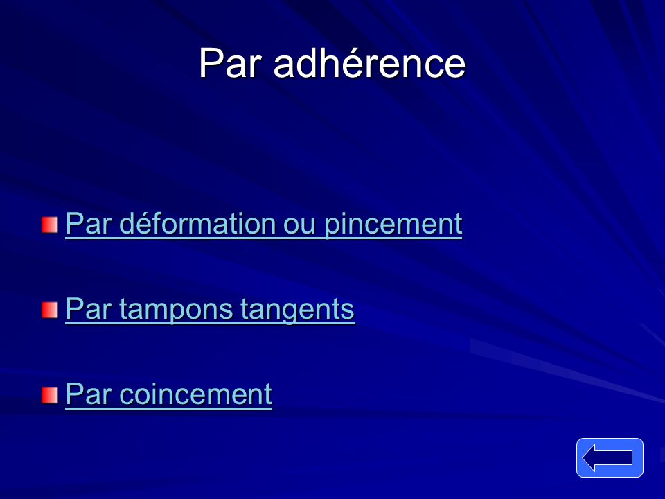 Par adhérence Par déformation ou pincement Par tampons tangents