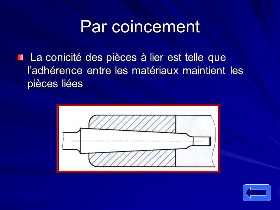 Par coincement La conicité des pièces à lier est telle que l'adhérence entre les matériaux maintient les pièces liées.