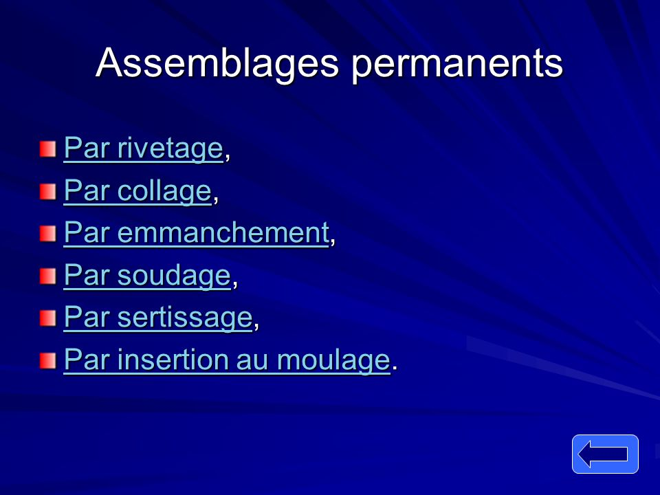 Assemblages permanents
