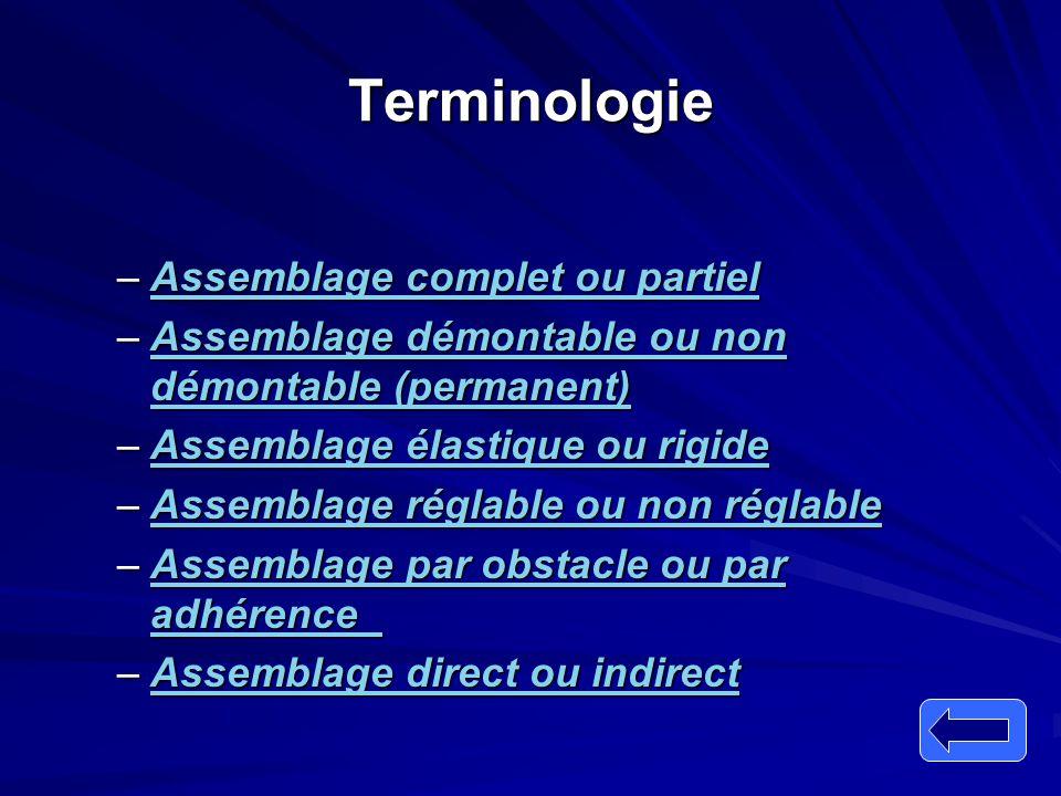 Terminologie Assemblage complet ou partiel