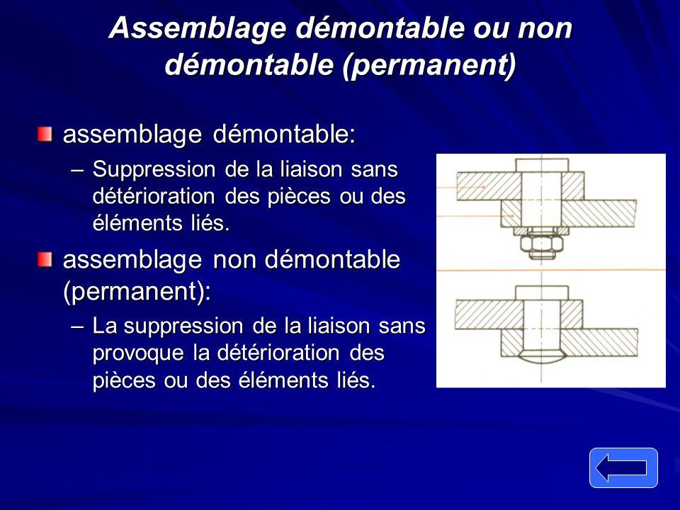 Assemblage démontable ou non démontable (permanent)