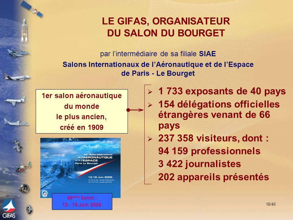 Plan de la pr sentation ppt t l charger for Organisateur salon