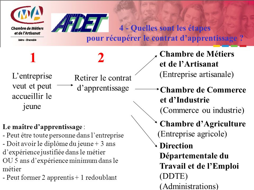 Journ e d information afdet les m tiers de l artisanat for Chambre de commerce internationale emploi
