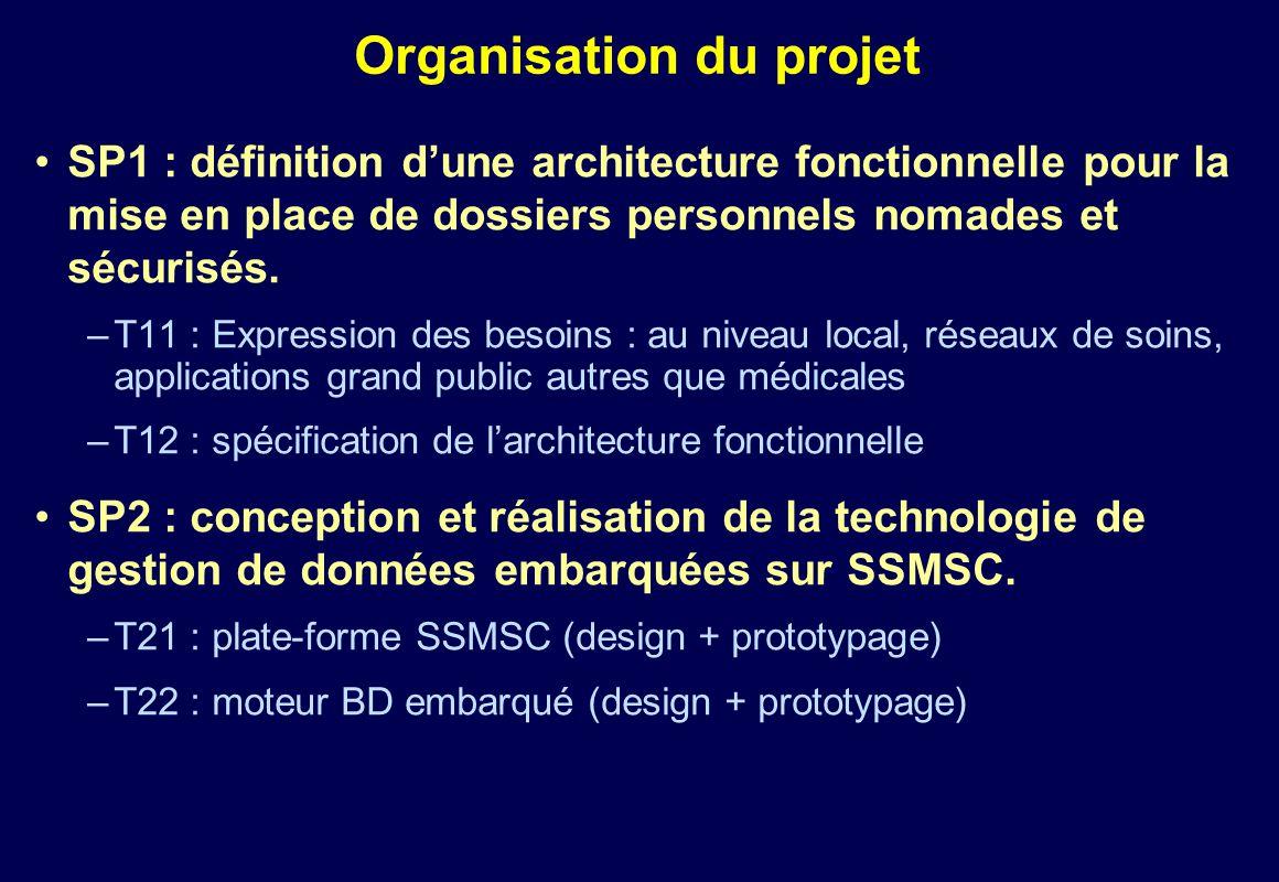 Plugdb dossier personnel nomade et s curis ppt for Projet architectural definition