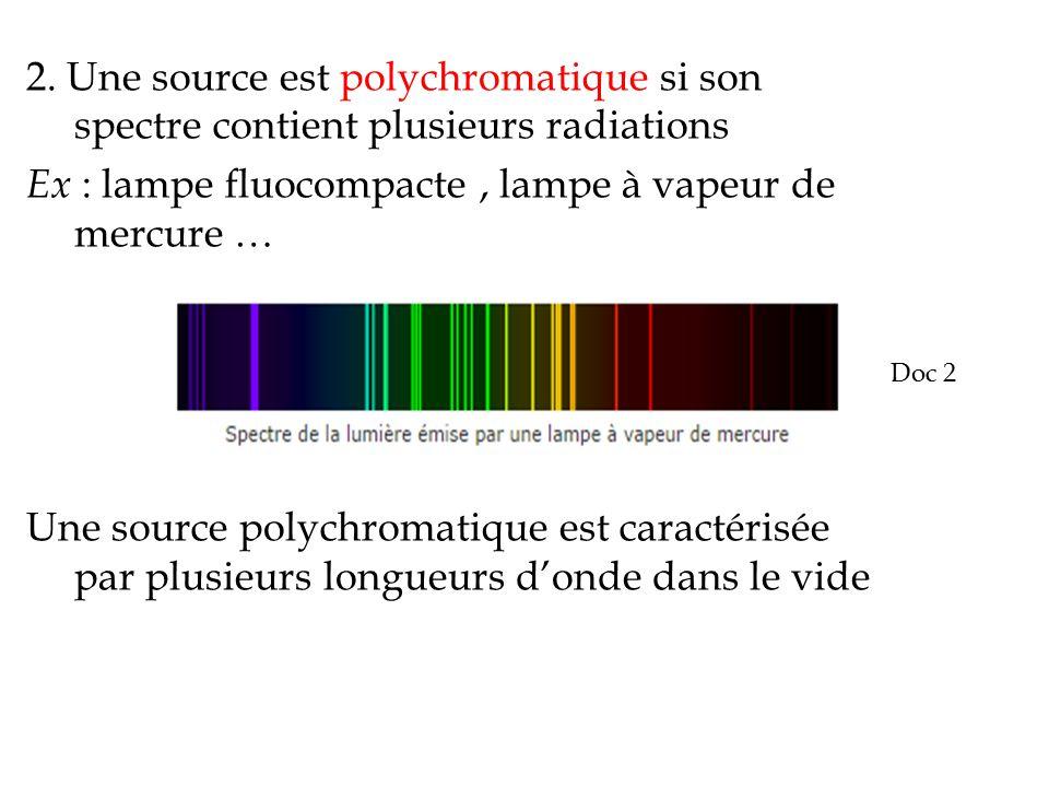 sources de lumiere coloree ppt t 233 l 233 charger