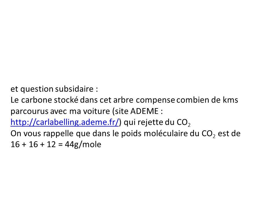 Densités des bois M1  UE Biophysique des tissus végétaux  ~ Poids Volumique Du Bois