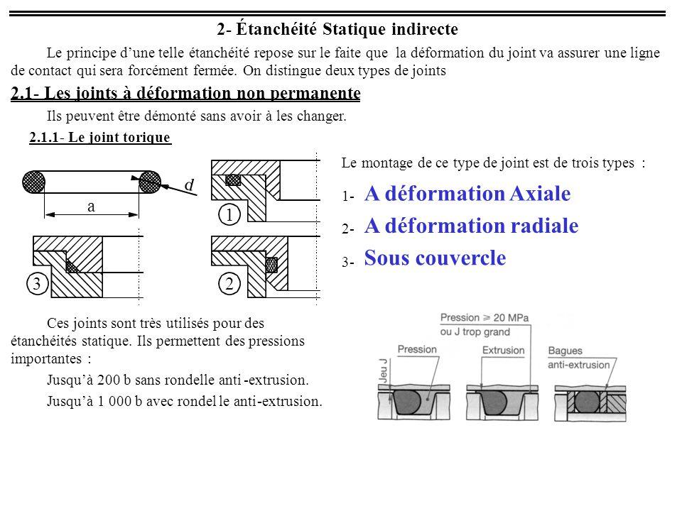 A déformation Axiale A déformation radiale Sous couvercle 2 -