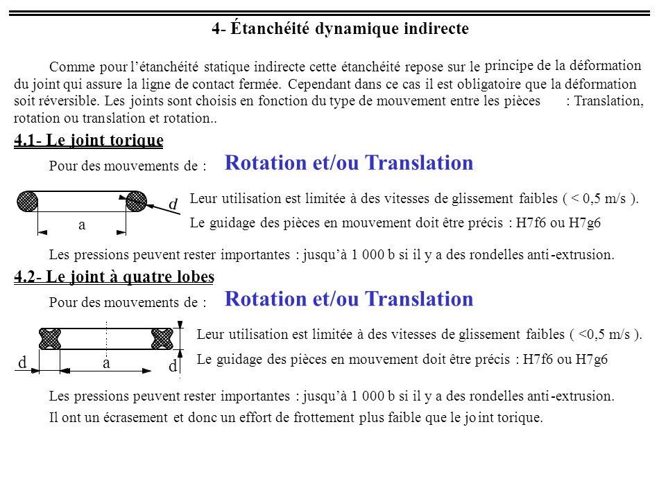 Rotation et/ou Translation