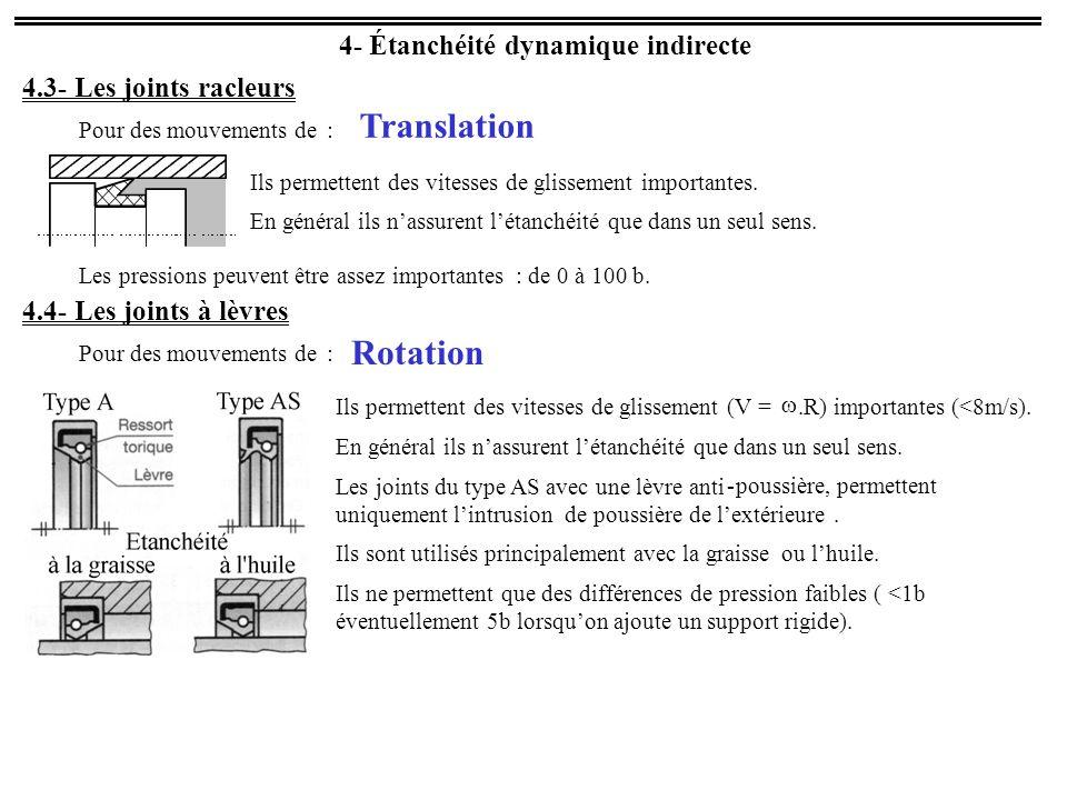 Translation Rotation 4 - Étanchéité dynamique indirecte 4.3 -