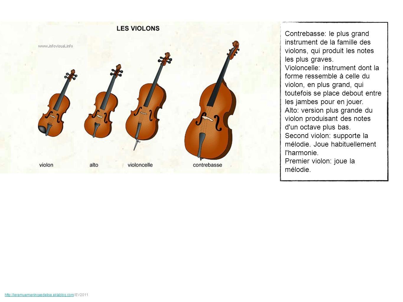 les instruments de l orchestre exe exe ppt video online t l charger. Black Bedroom Furniture Sets. Home Design Ideas