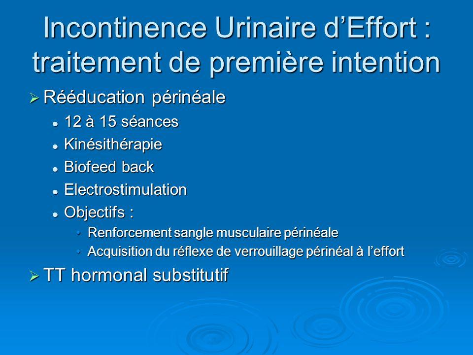 incontinence urinaire de l adulte ppt video online t l charger. Black Bedroom Furniture Sets. Home Design Ideas