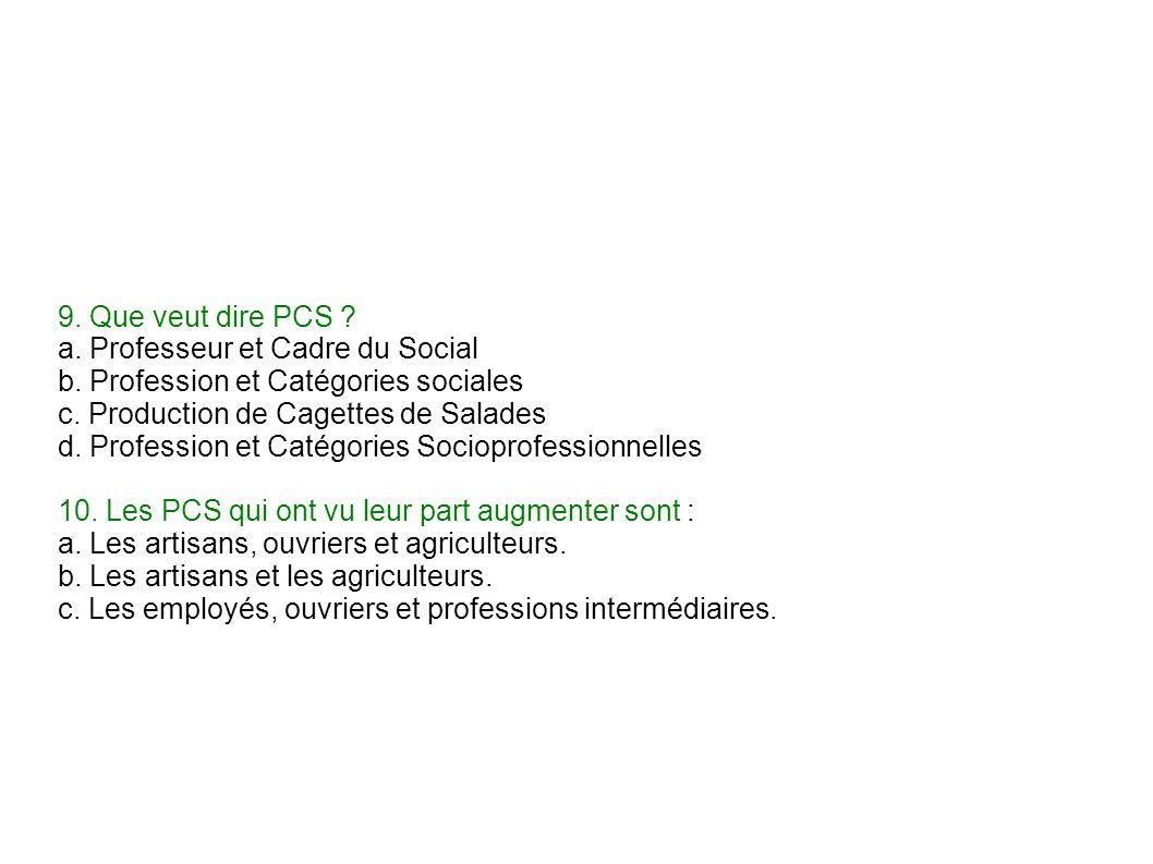 qcm formation et emploi