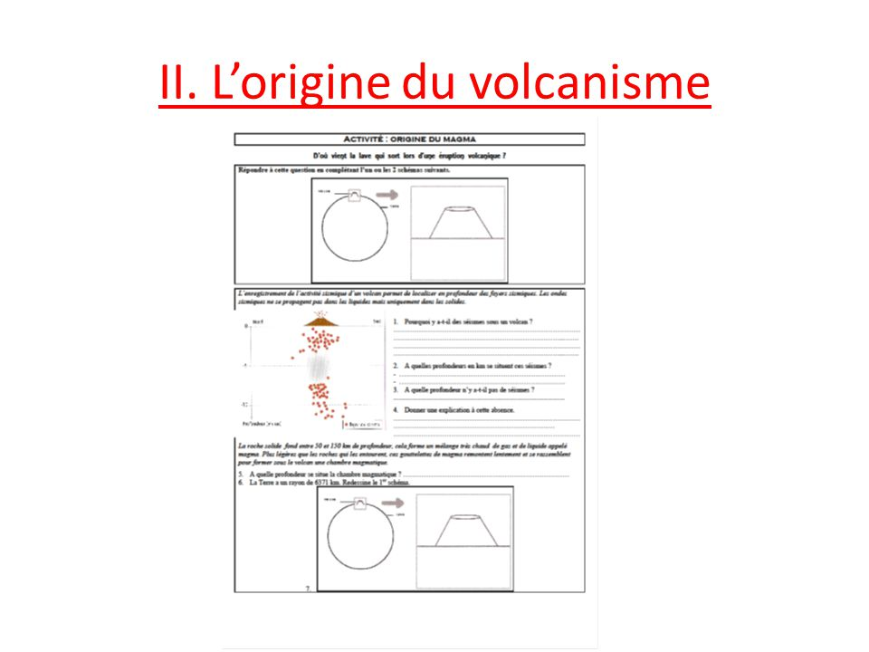 II. L'origine du volcanisme