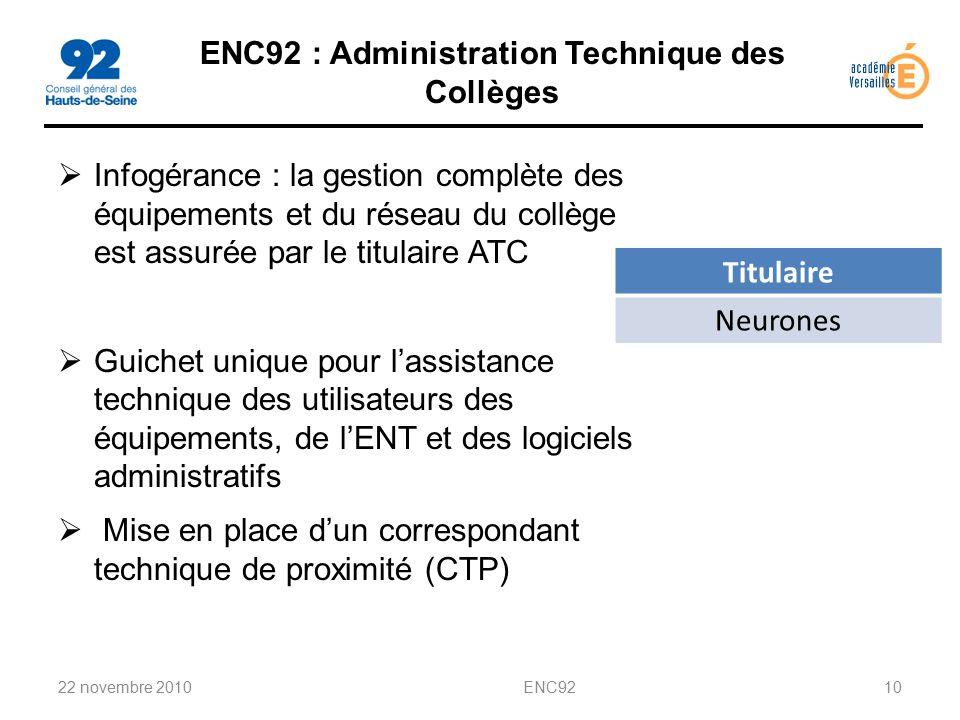 ENC92 : Administration Technique des Collèges