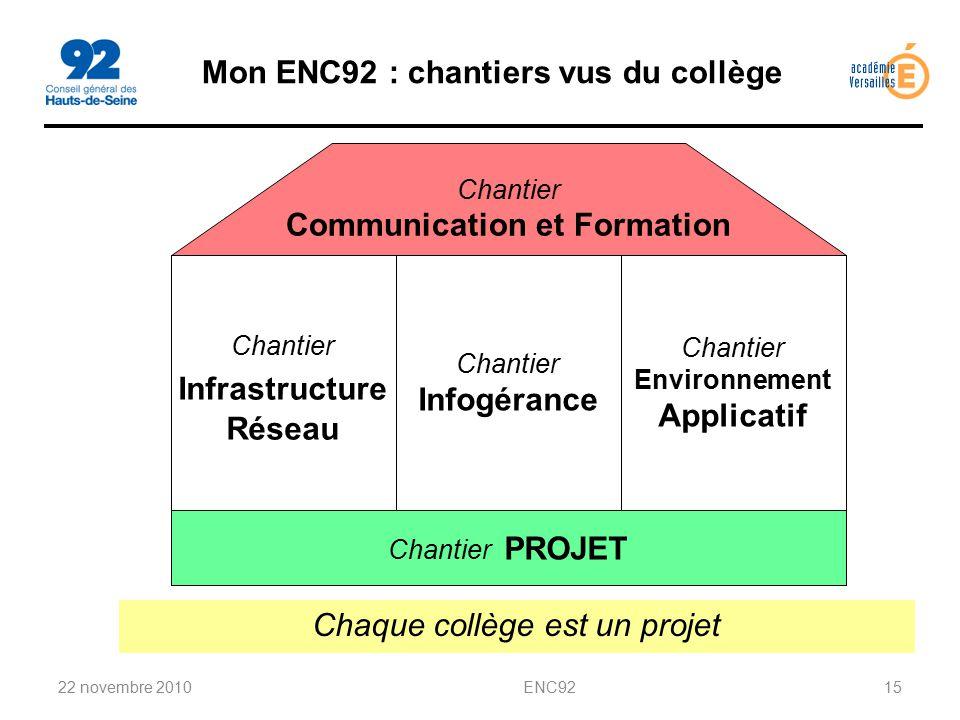 Mon ENC92 : chantiers vus du collège