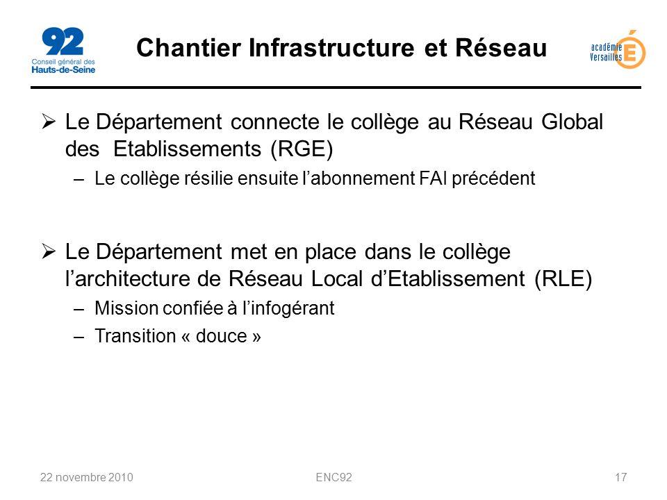 Chantier Infrastructure et Réseau