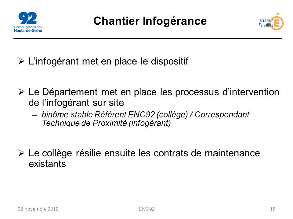 Chantier Infogérance L'infogérant met en place le dispositif