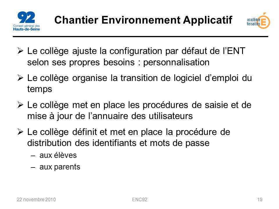 Chantier Environnement Applicatif