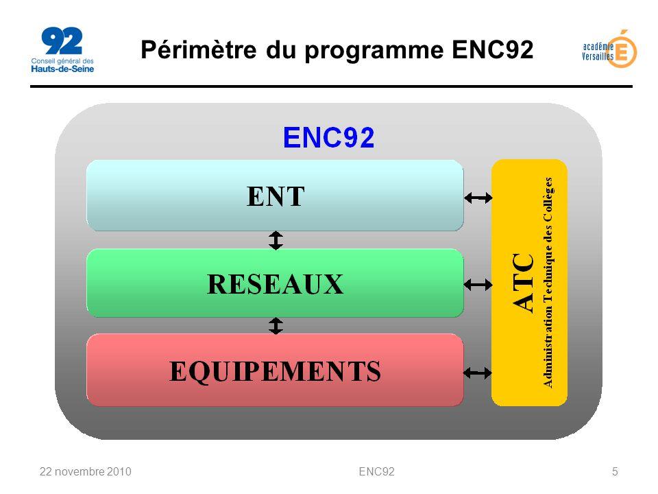 Périmètre du programme ENC92