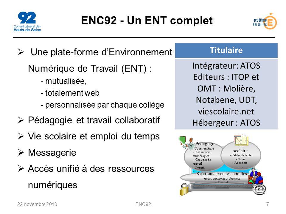 ENC92 - Un ENT complet Titulaire Intégrateur: ATOS Editeurs : ITOP et