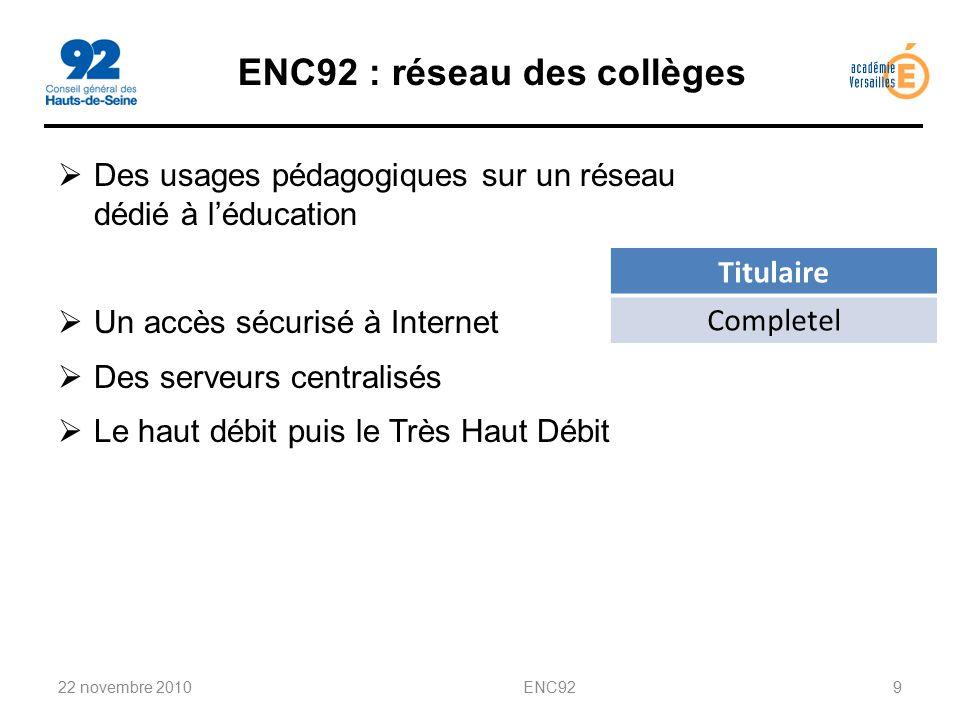 ENC92 : réseau des collèges