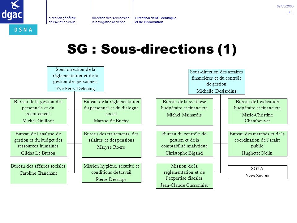 02 03 2005 pr sent par guy vilquin the new dgac ppt - Mission viel bureau de controle ...