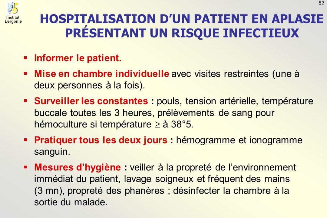Plan rappel facteurs de l rythropo se composition des - Hospitalisation en chambre individuelle ...