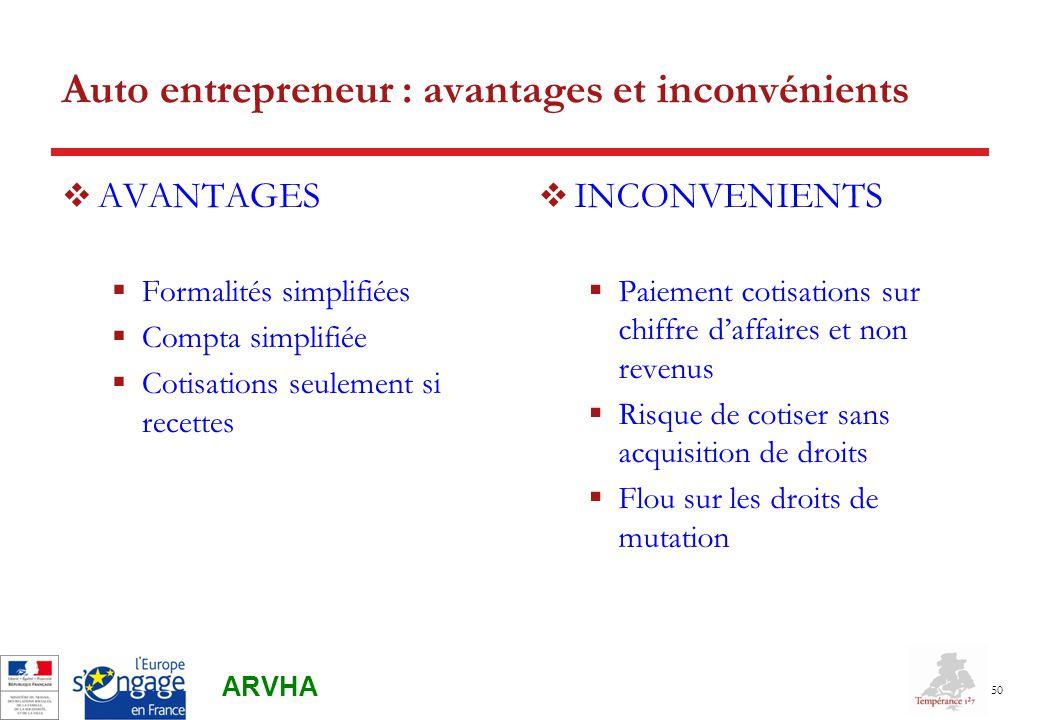 Formation creation d un ppt video online t l charger - Formation auto entrepreneur chambre de commerce ...
