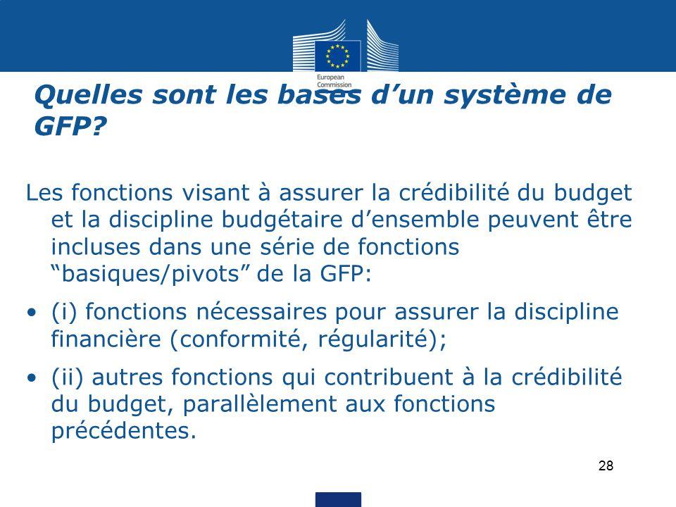 Introduction la gestion des finances publiques ppt for Les fonctions logiques de base