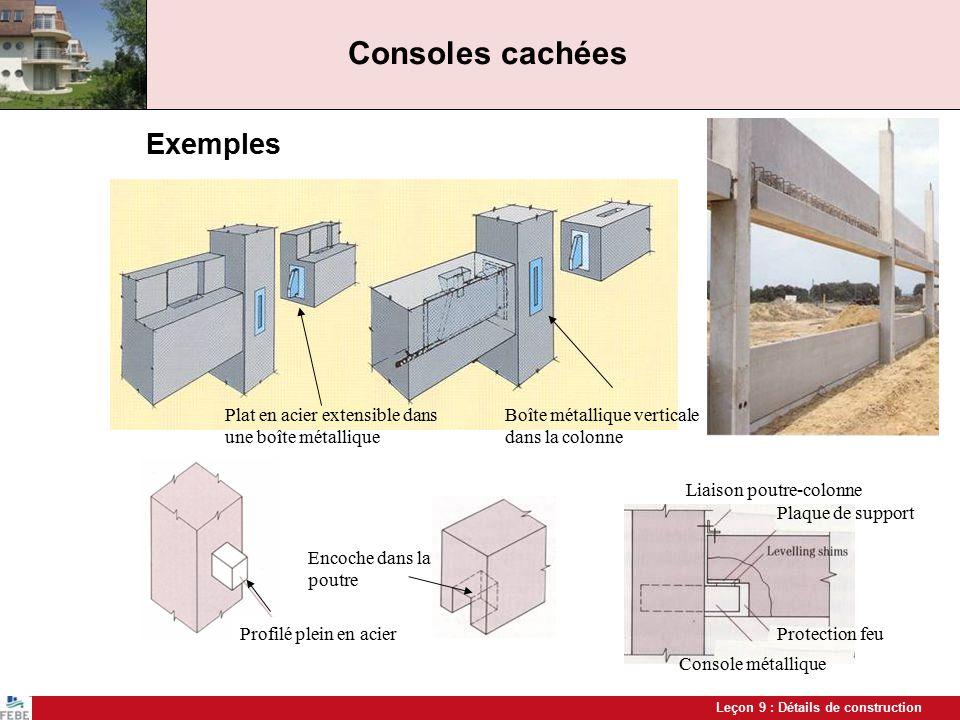 Consoles cachées Exemples