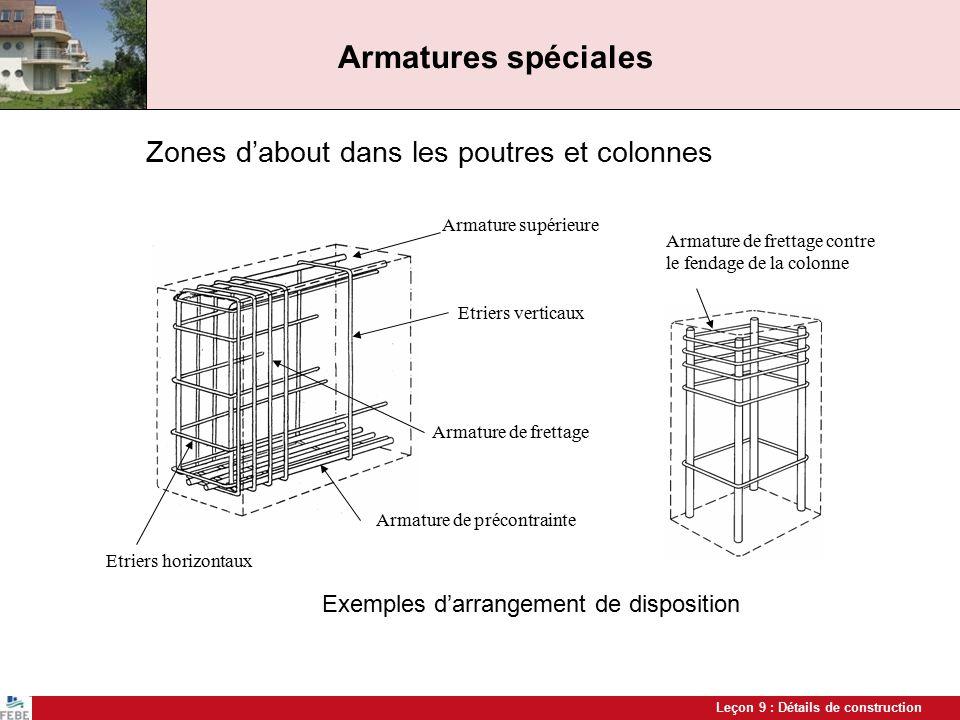 Armatures spéciales Zones d'about dans les poutres et colonnes