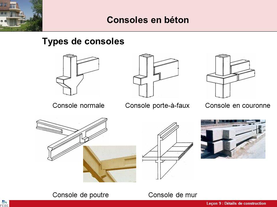 Consoles en béton Types de consoles Console de poutre Console de mur