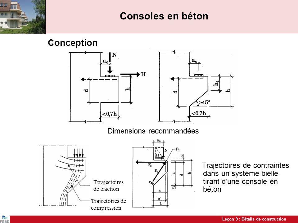 Consoles en béton Conception Dimensions recommandées