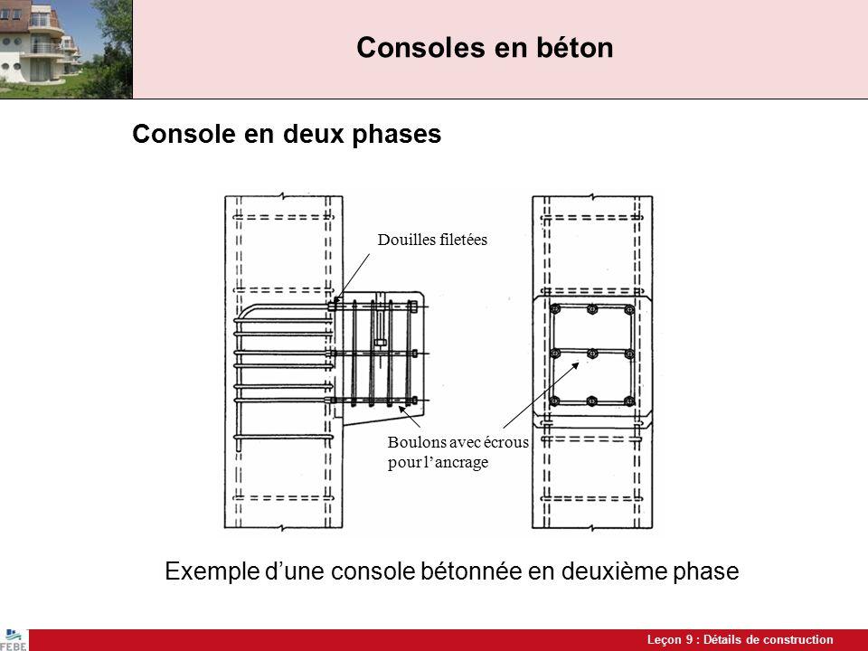 Consoles en béton Console en deux phases