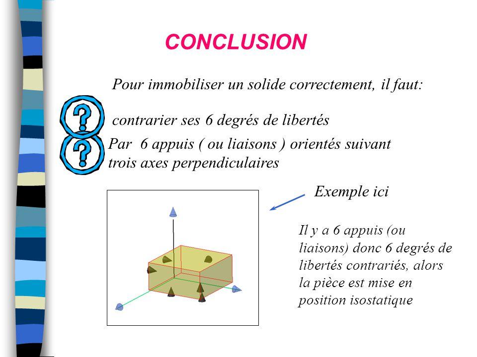 CONCLUSION Pour immobiliser un solide correctement, il faut: