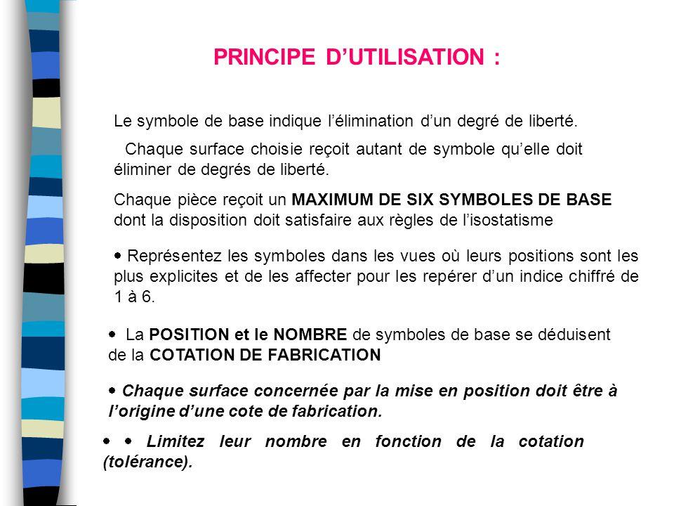 PRINCIPE D'UTILISATION :