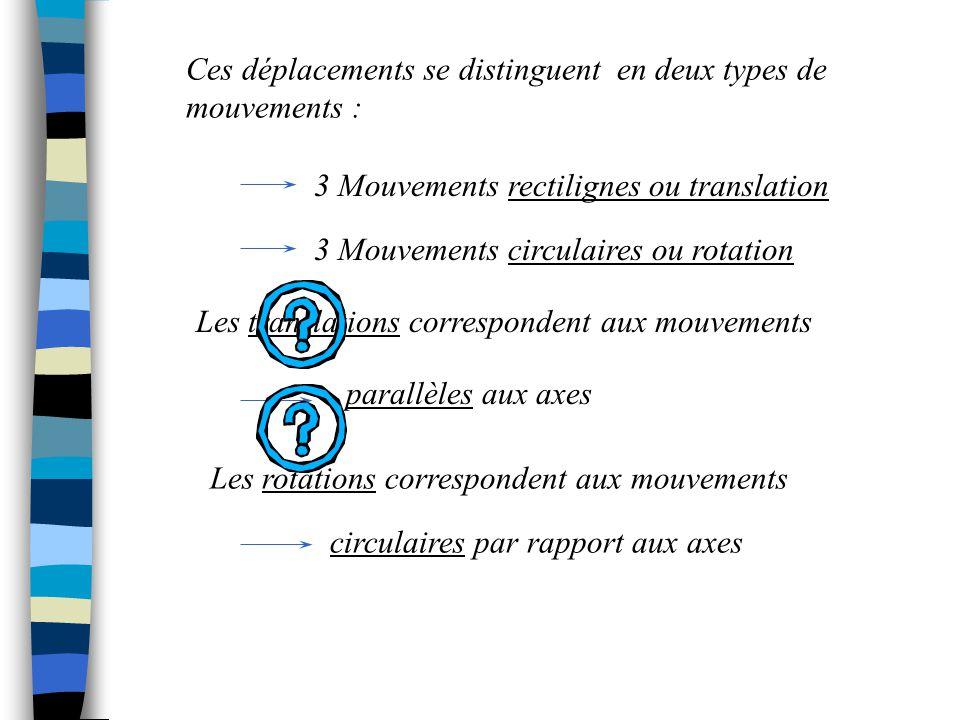 Ces déplacements se distinguent en deux types de mouvements :